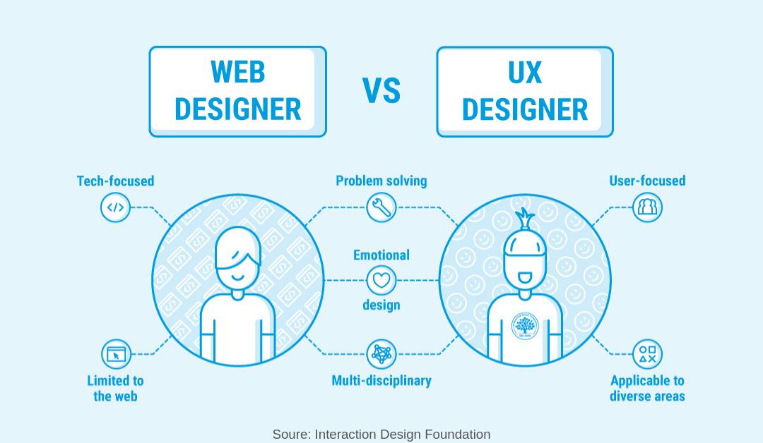 De Web Designer a UX Designer: uma mudança de carreira, uma mudança de foco