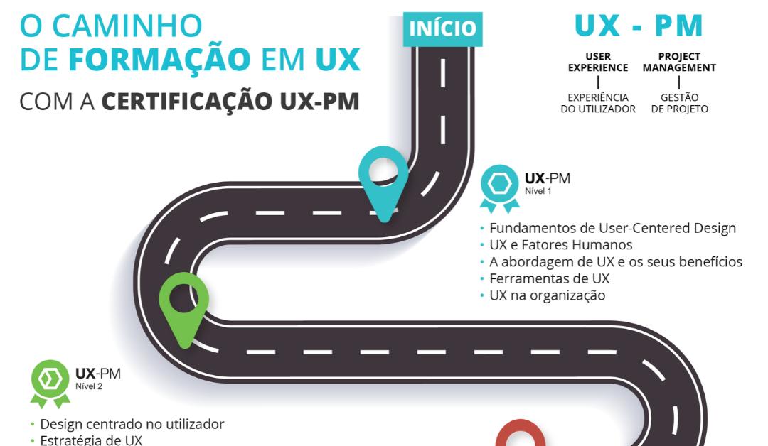Infografia: O caminho de formação em UX com a Certificação UX-PM